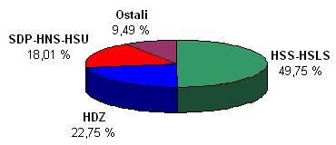 Izborna_pita2.jpg