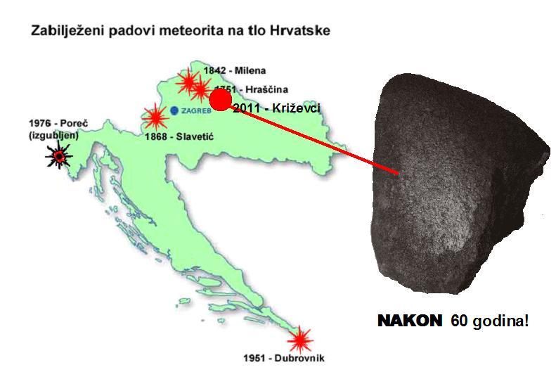 Križevački meteorit je šesti pronađeni meteorit u Hrvatskoj, ali kako je meteorit iz Poreča bačen u smeće (!), sada je peti koji se čuva.