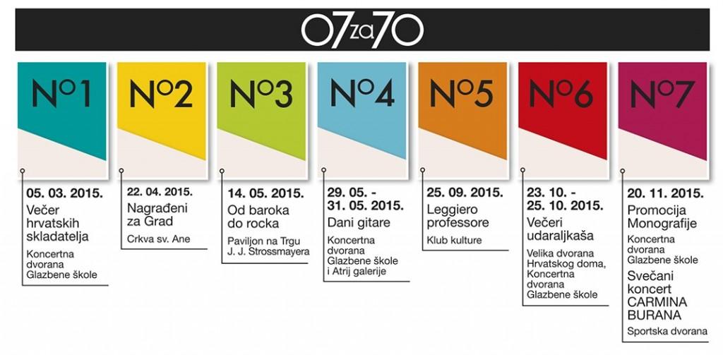 7 za 70 - glazbena škola - program