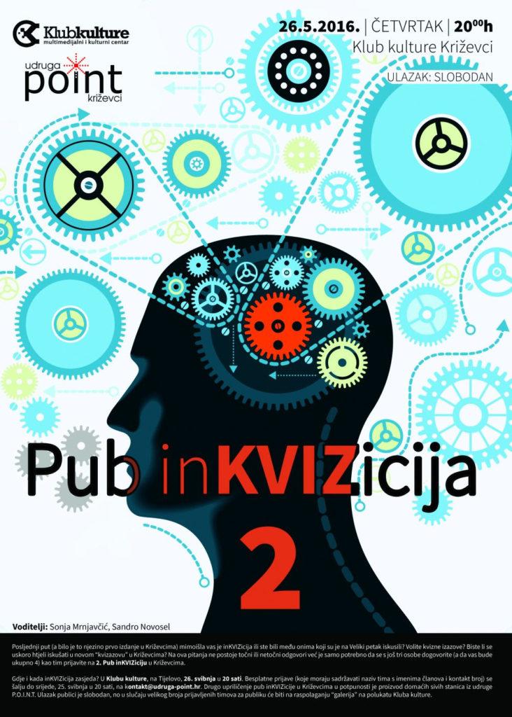 Pub_inKVIZicija_vol2_udruga_POINT