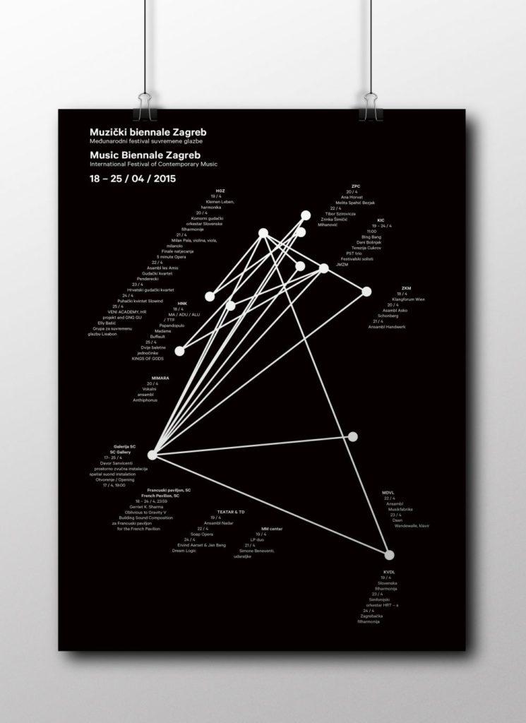 plakat_vizual_mock up_ridge black Muzički biennale Zagreb 2015 dizajn vanja šok izložba