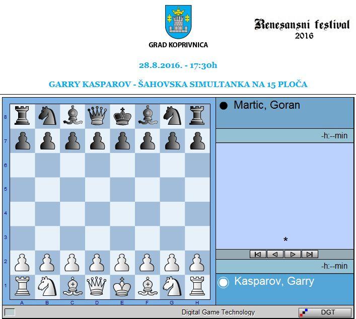 Goran_Martic_sah_simultanka_Renesansni_festival_Gari_Kasparov
